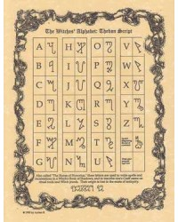 Witches Alphabet Parchment Poster Mystic Convergence Metaphysical Supplies Metaphysical Supplies, Pagan Jewelry, Witchcraft Supply, New Age Spiritual Store