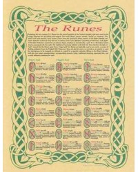 Celtic Runes Parchment Poster Mystic Convergence Wiccan Supplies, Pagan Jewelry, Witchcraft Supplies, New Age Store