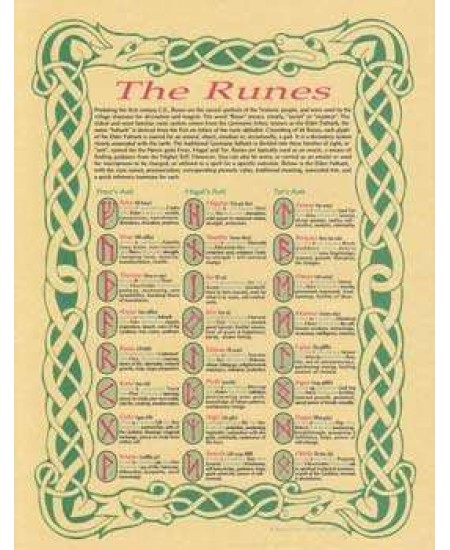 Celtic Runes Parchment Poster at Mystic Convergence Metaphysical Supplies, Metaphysical Supplies, Pagan Jewelry, Witchcraft Supply, New Age Spiritual Store